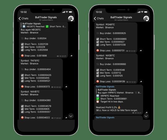 BullTrader Premium Telegram Signals